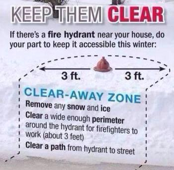 Keep Them Clear - Fire Hydrant Infographic